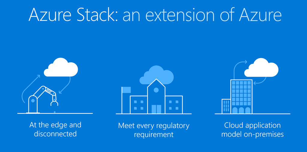 Azure Stack.png